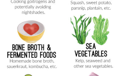 The Best Foods For Hashimoto's Disease