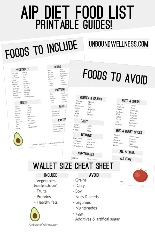 image about Printable Fiber Chart known as AIP Diet plan Foods Checklist (With a Free of charge Printable PDF!) - Unbound